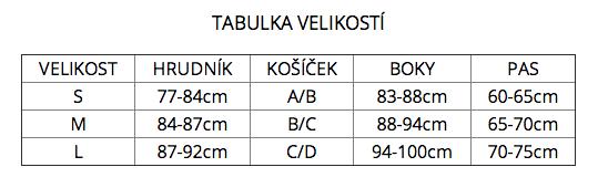 tabulka velikostí_PLAVKY